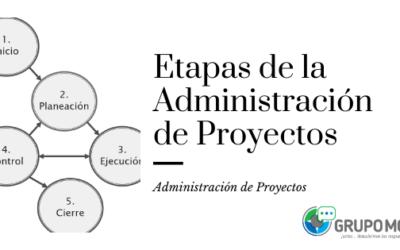 Etapas de la Administración de Proyectos